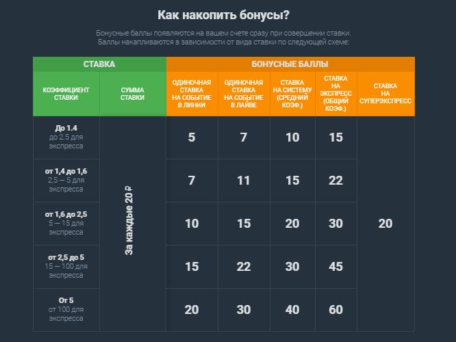 baltbet ru букмекерская приложение