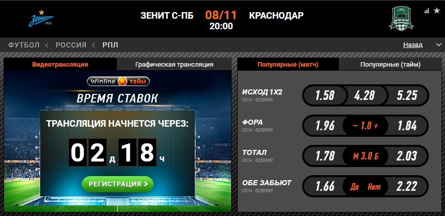 Pryamaya Translyaciya Matcha Zenit Krasnodar 8 Noyabrya
